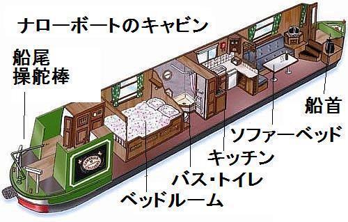 ナローボート船室図.jpg